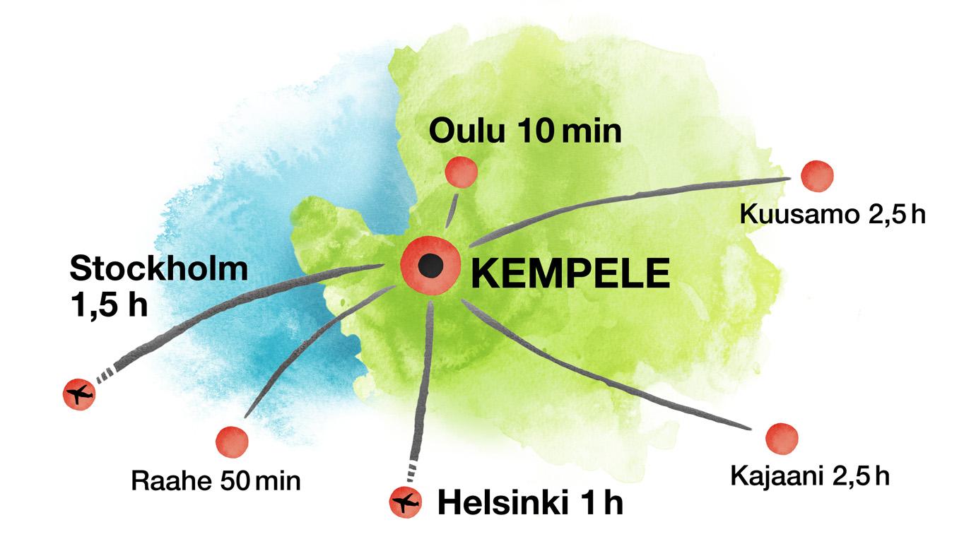 Tontit Kempeleen Kunta
