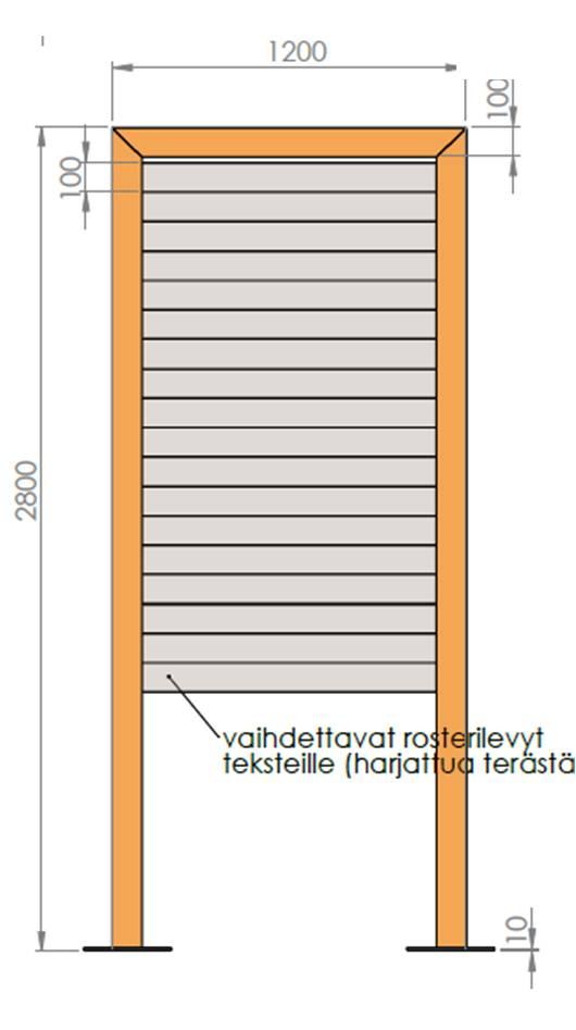 Risteysopasteet ovat 2300 millimmetriä korkeita ja 1200 millimetriä leveitä. Opasteissa on paikat vaihdettaville rosterilevyille, joihin painetaan yritysten nimet.
